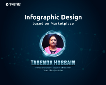 Stander Layout of Infographics in Adobe Photoshop