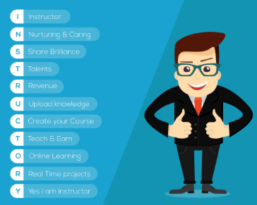 Online Teaching Marketplace | Share Your Knowledge and Make Money Online